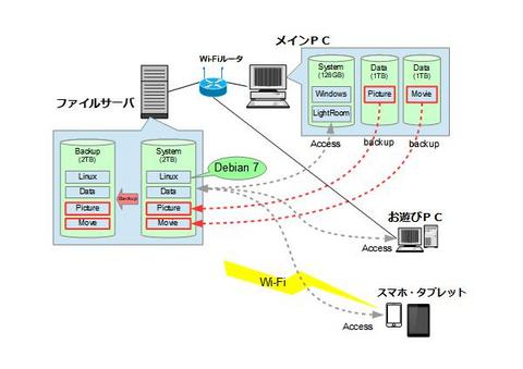 Network_Old.jpg